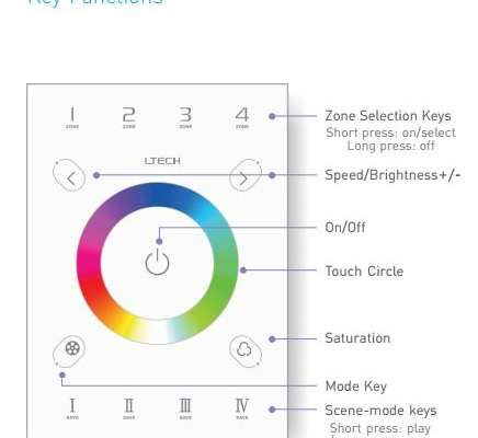 RGB Touch Panel Controller